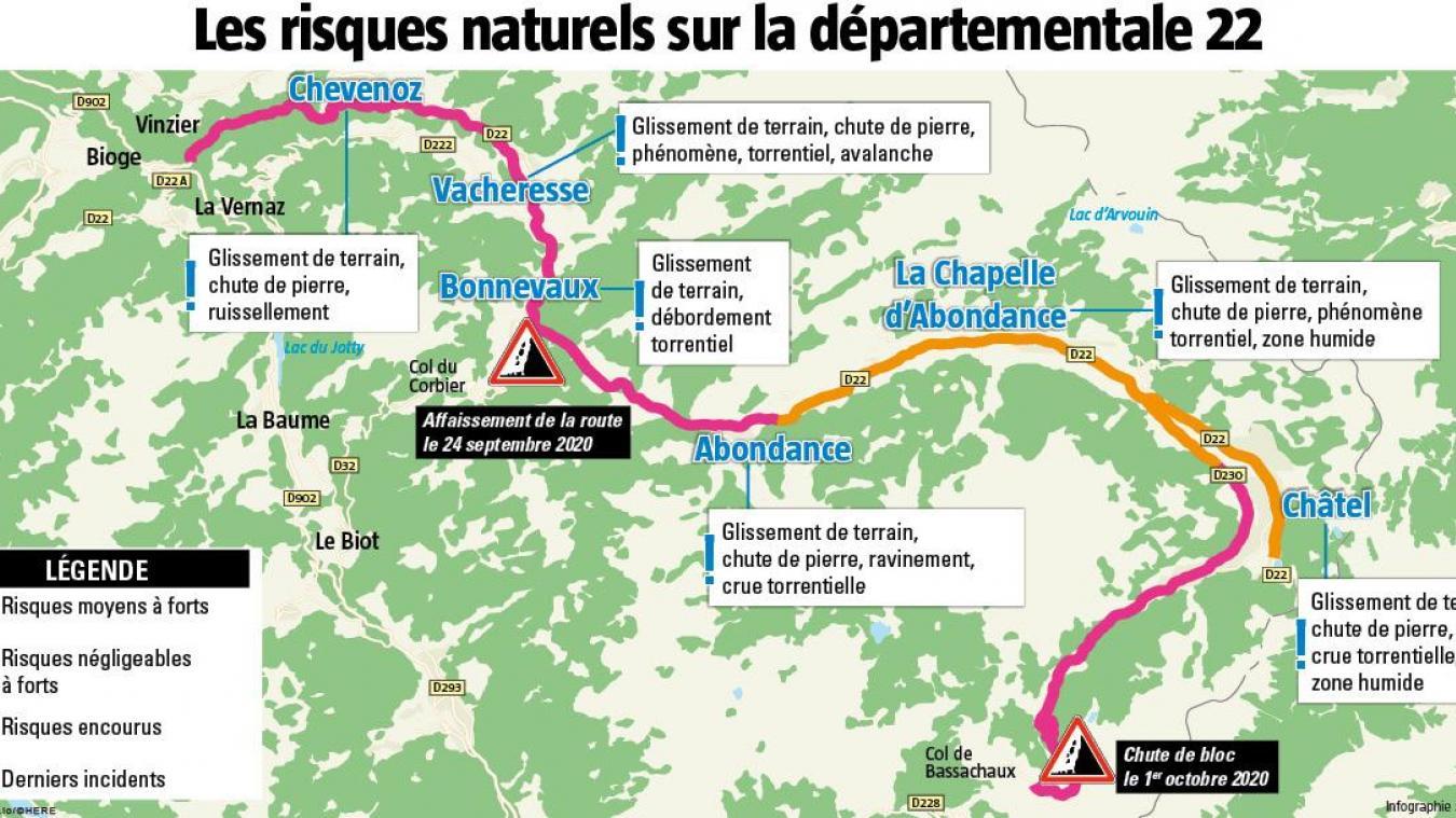 Route d'Abondance : zone à hauts risques naturels