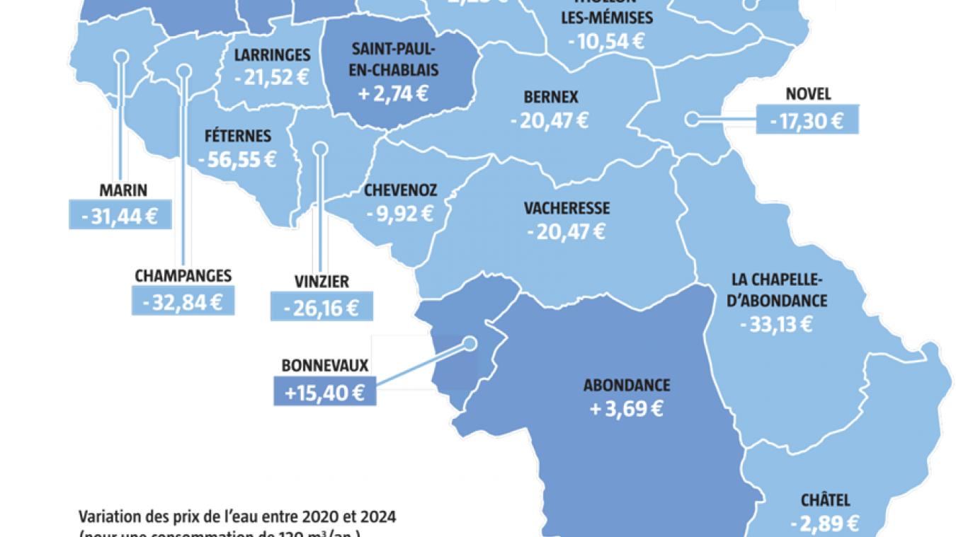 Pays d'Evian-vallée d'Abondance : pourquoi les tarifs de l'eau vont changer