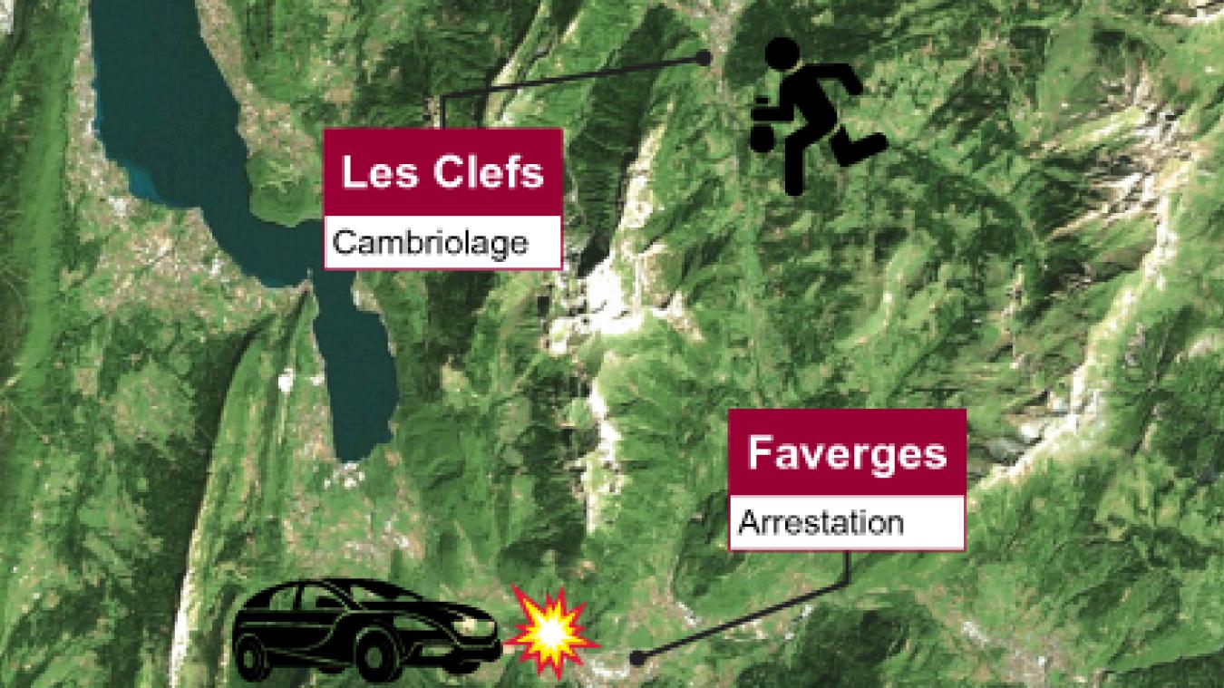 Les Clefs/Faverges : deux cambrioleurs arrêtés après une course-poursuite avec les gendarmes